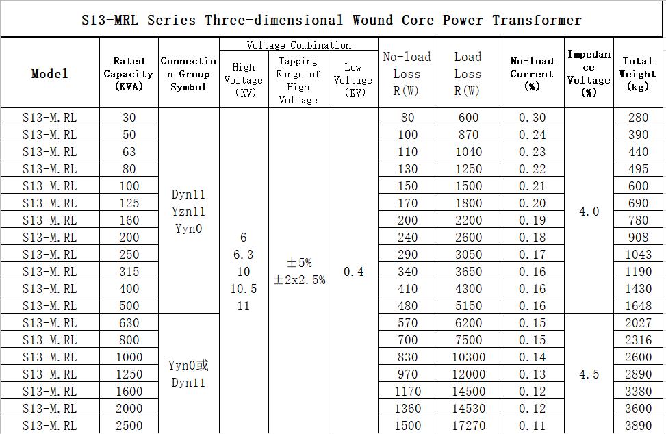 Three-dimensional Wound Core Power Transformer